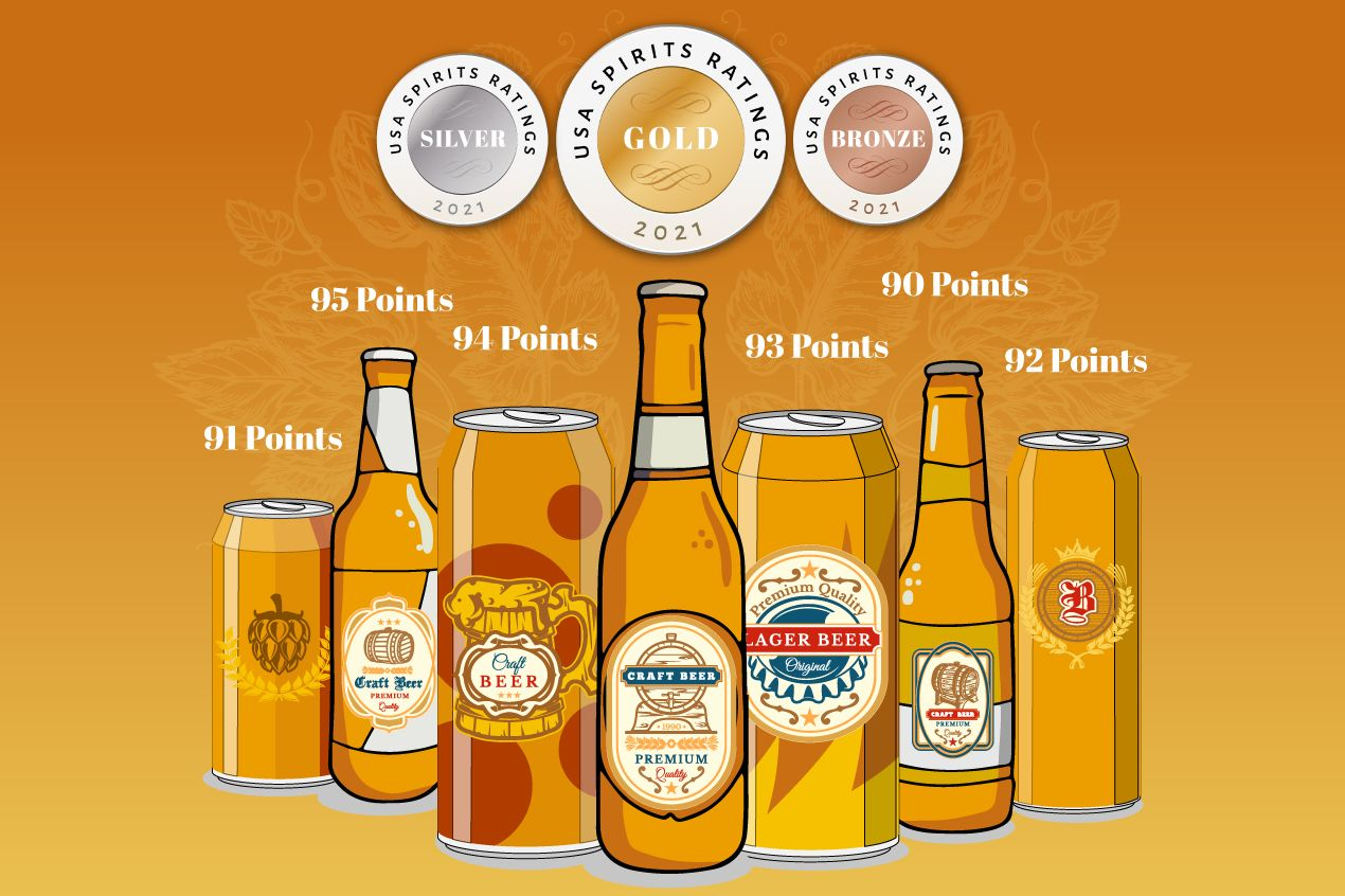 Photo for: The Top 50 beers you must try in 2021